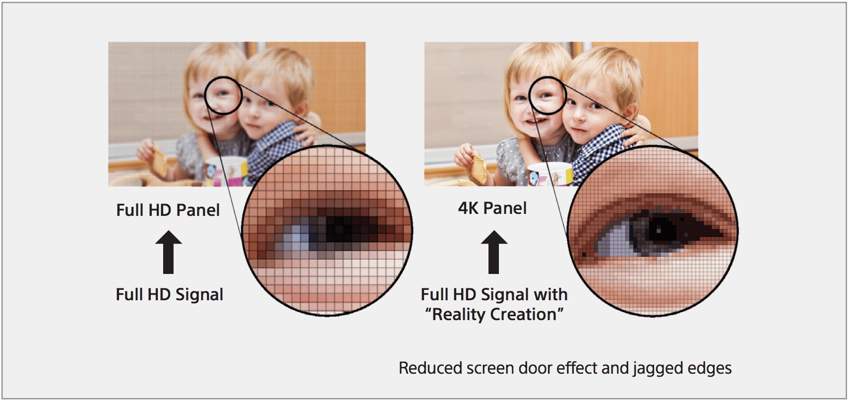 Vergleich Full HD versus 4K Panel Sony Laserbeamer VPL-VW760ES