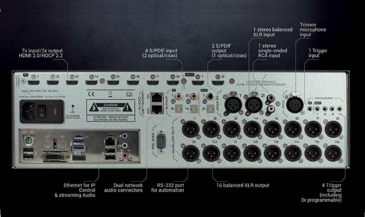 Trinnov Altitude16: Anschlussübersicht des High End AV Soundprozessors