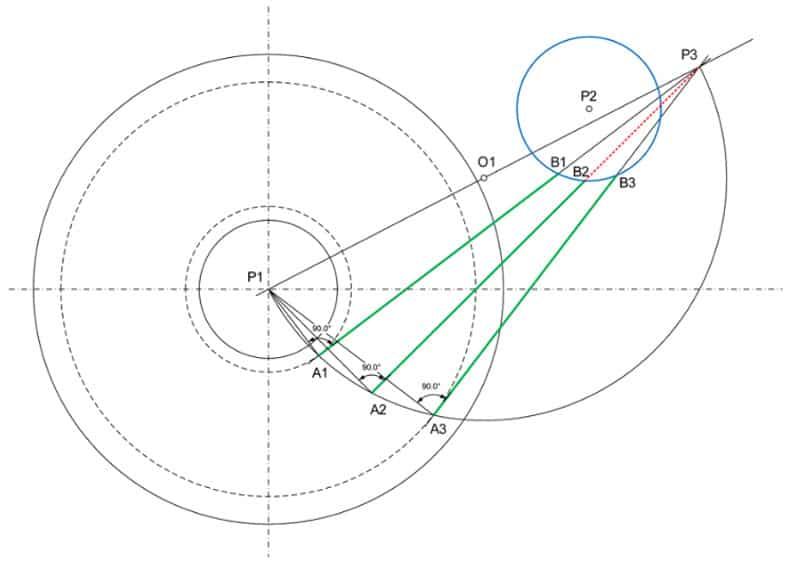 Reed 5T Tangential Tonarm Abtastschema nach Thales Theorem