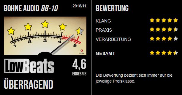 BB-10 Aktivsystem im Test bei Lowbeats: volle 5 Punkte in der Klangbewertung!